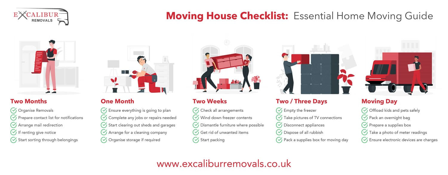 Ultimate House Moving Checklist